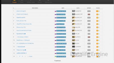Красивый мониторинг серверов для сайта игровой хостинг казахстан