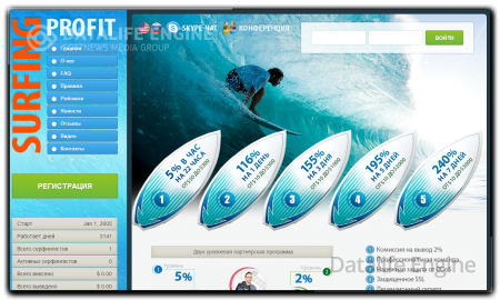 Скрипт хайпа GoldCoders 2013 Surfing Profit